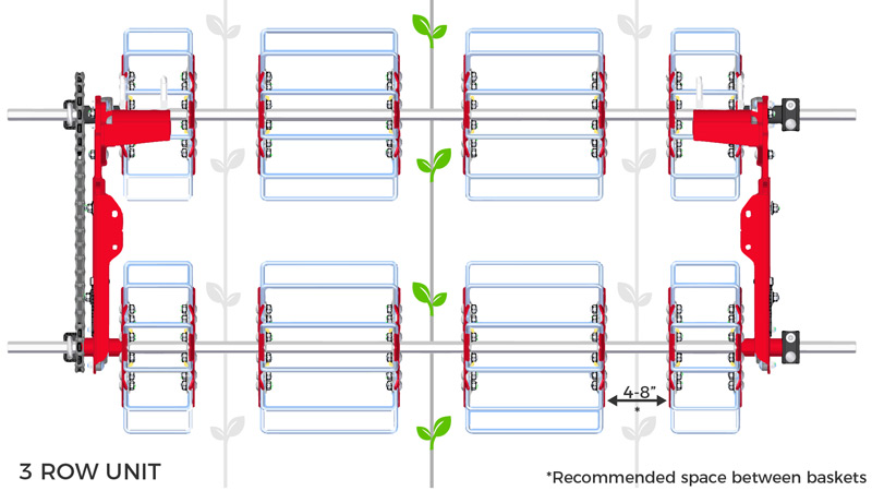 Basket Weeder Cultivating Rows